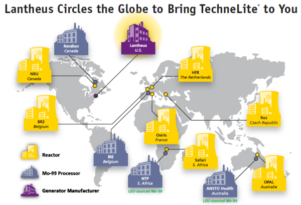 Lantheus Circles the Globe to Bring TechneLite to You